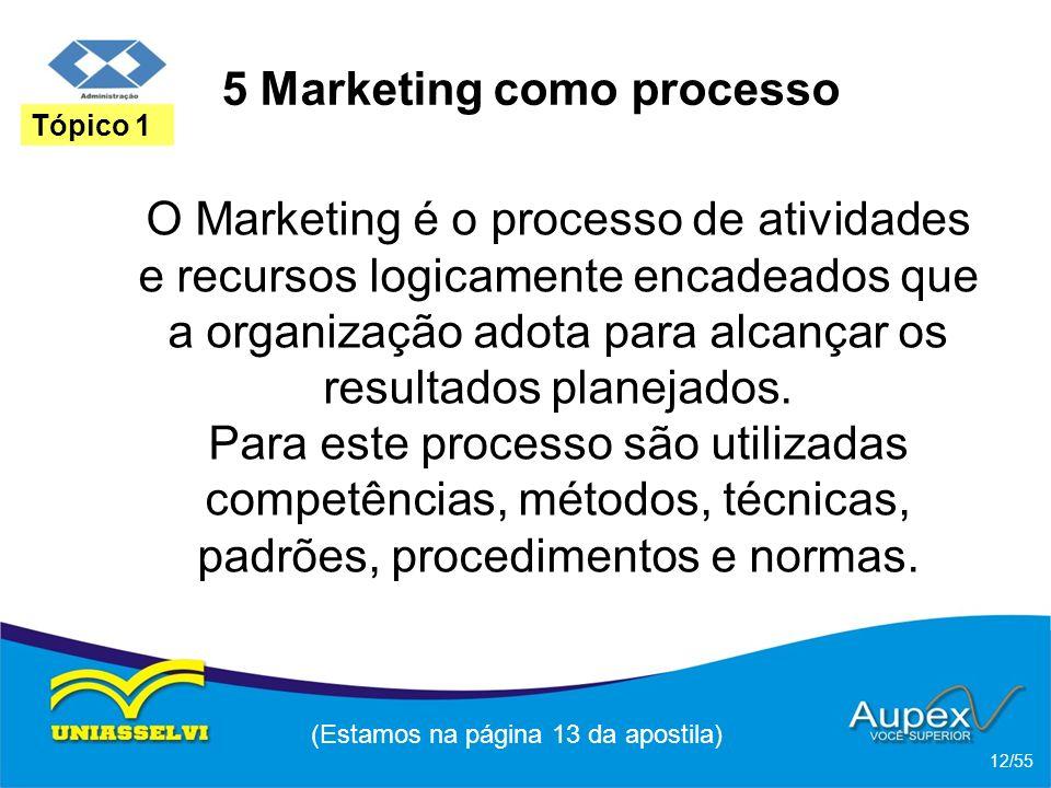 5 Marketing como processo O Marketing é o processo de atividades e recursos logicamente encadeados que a organização adota para alcançar os resultados