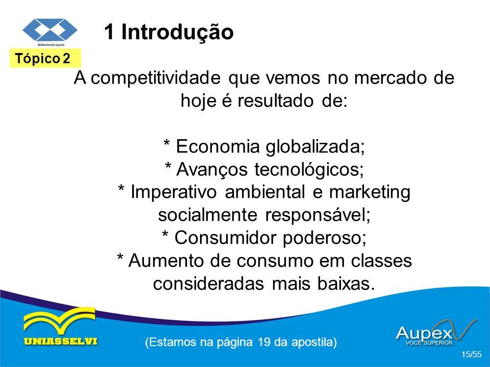 1 Introdução A competitividade que vemos no mercado de hoje é resultado de: * Economia globalizada; * Avanços tecnológicos; * Imperativo ambiental e m