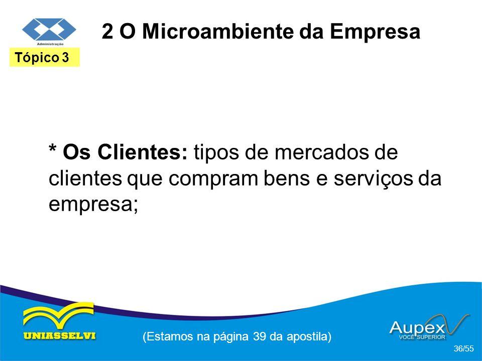 2 O Microambiente da Empresa * Os Clientes: tipos de mercados de clientes que compram bens e serviços da empresa; (Estamos na página 39 da apostila) 3