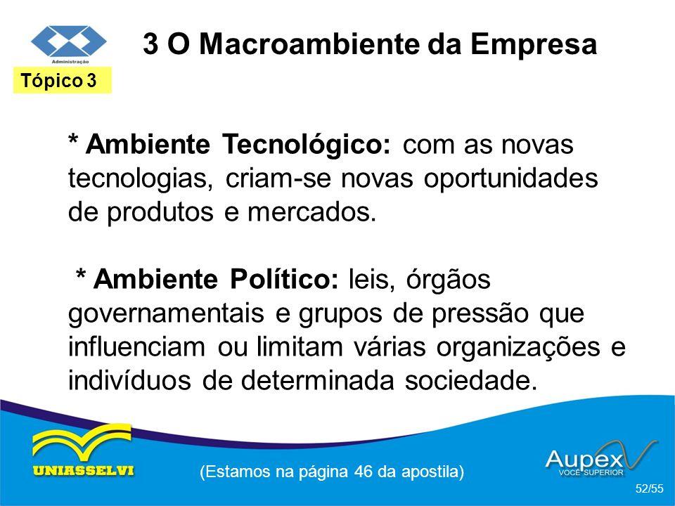 3 O Macroambiente da Empresa * Ambiente Tecnológico: com as novas tecnologias, criam-se novas oportunidades de produtos e mercados. * Ambiente Polític