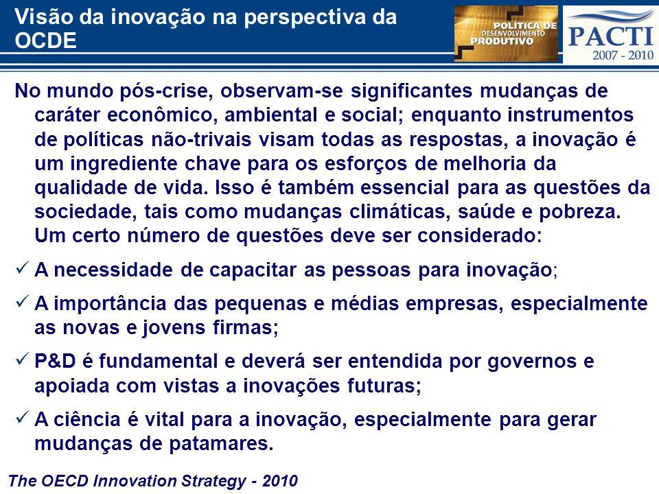 TECPAR; FIEP; SEBRAE/PR; SETI/PR; F.ARAUCÁRIA SOCIESC; SEBRAE/SC; FAPESC IEL/RS; SCT/RS; CIENTEC; IBTEC; IFSul; PUC/RS; UNISINOS; UERGS; SEDAI/RS; SEBRAE/RS FIPT; IPT; CTI; CEETEPS; FDTE; SD/SP RMI; CETEC; IEL/MG; FAPEMIG; SEBRAE/MG; SEDE/MG; SECTES/MG IEL/BA; UESC; CEPED; CETENE/PE; SECTI/BA; FAPESB; SEBRAE/BA; SICM/BA FCPC; NUTEC; UFC; CENTEC; INDI/CE; IFCE; Agropolos; BNB; SECITECE; FUNCAP; SEBRAECE FUNDETEC; SENAI/PI; IFPI; UESPI; SEBRAE/PI; SEDET/PI FUNPEC; SENAI/RN; UFRN; UERN; SENAI/CTGÁS; SEDEC/RN FJA; SENAI/PB; UFPB; IFPB; SECTMAPB IEL/PE; ITEP; UFPE; SECTMA-PE NGPD; SENAI/PE; SEBRAE/PE IEL/AL; SENAI/AL; UFAL; UNEAL; FIEA, FAPEAL, SEBRAE/AL, SECTI/AL IEL/SE; ITPS; UFS, ITP, IFS, FAPITEC/SE, SEBRAE-SE REDETEC; INT; SEBRAE/RJ; FAPERJ IEL/ES; SENAI/ES; UFES, IFES, CETEM, BANDES, SEBRAE-ES, FINDES, FAPES, SECTES IEL/MS; SENAI/MS; UFMS; UEMS; UFGD; UCDB; SEBRAE/MS; SEMAC/MS FUNAPE/GO; SENAI/GO; UFG; IFGOIANO; SGM-SIC/GO; SEBRAE/GO; SECTEC/GO SECITEC/MT; SENAI/MT; UFMT; IFMT; UNEMAT; INT; SEBRAE/MT IEL/RO; SENAI/RO; IPEPATRO; Embrapa-RO/CEPAFRO; IJN; FIMCA; SEPLAN; SEBRAE/RO FDB; FUCAPI; FUA; INPA; UEA; IFAM; Embrapa/CPAA; CBA/; IDAM; SENAI/AM; SECT/AM; FAPEAM; SEBRAE-AM FADESP; SENAI/PA; UFPA, UEPA, CPATU, IFPA, SEDECT/PA IEL/TO; SENAI/TO; UNITINS; UFT; SECT/TO SIBRATEC – Extensão Tecnológica 23/04/2010 Estrutura de suporte à inovação