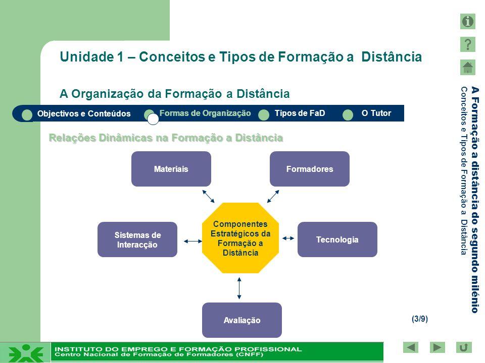 Objectivos e Conteúdos Formas de OrganizaçãoTipos de FaDO Tutor A Formação a distância do segundo milénio Conceitos e Tipos de Formação a Distância Formas de Organização Componentes Estratégicos do EAD MateriaisFormador S.