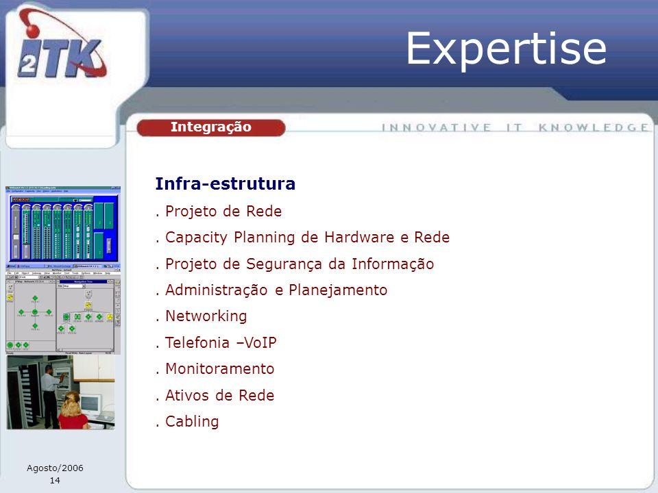 Agosto/2006 14 Integração Infra-estrutura. Projeto de Rede. Capacity Planning de Hardware e Rede. Projeto de Segurança da Informação. Administração e