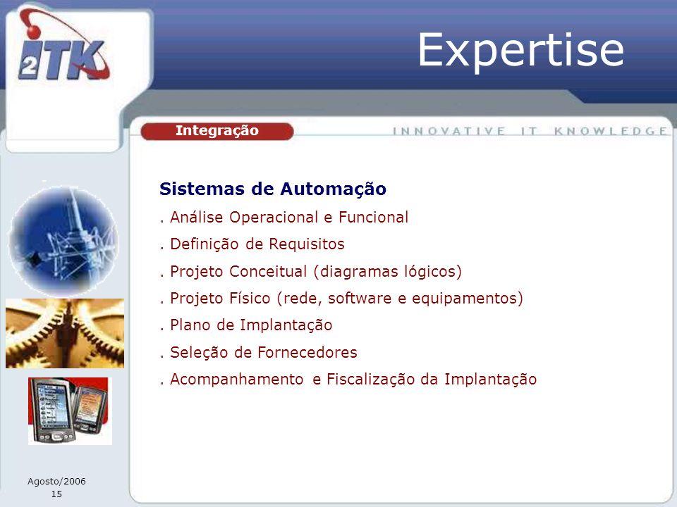 Agosto/2006 15 Integração Sistemas de Automação. Análise Operacional e Funcional. Definição de Requisitos. Projeto Conceitual (diagramas lógicos). Pro