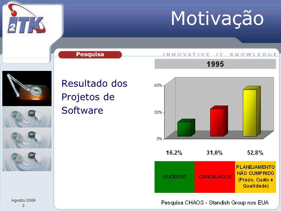 Agosto/2006 3 Resultado dos Projetos de Software Pesquisa Motivação