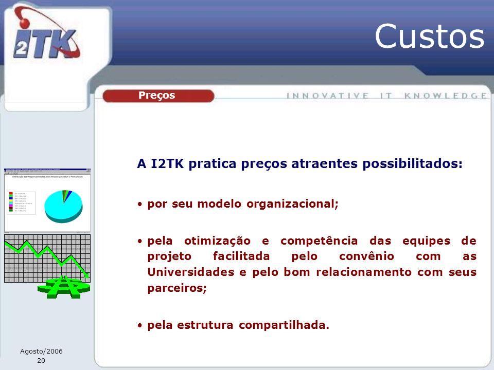 Agosto/2006 20 Preços Custos A I2TK pratica preços atraentes possibilitados: por seu modelo organizacional; pela otimização e competência das equipes