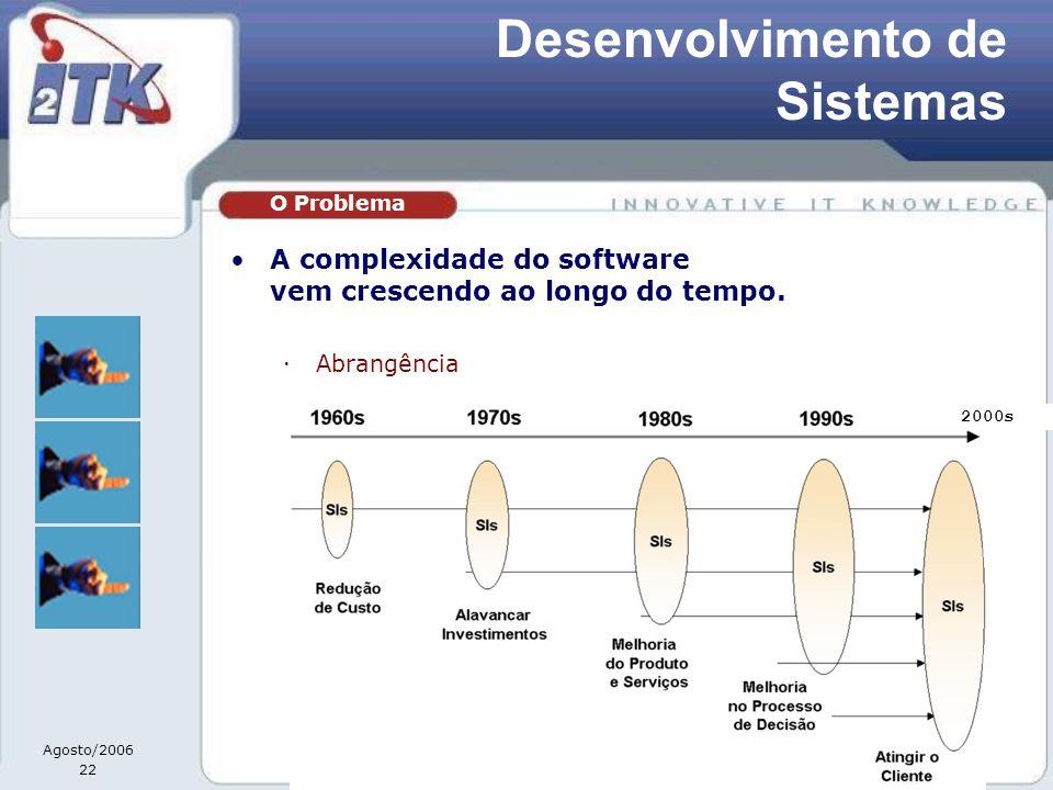 Agosto/2006 22 A complexidade do software vem crescendo ao longo do tempo. Abrangência O Problema 2000s Desenvolvimento de Sistemas
