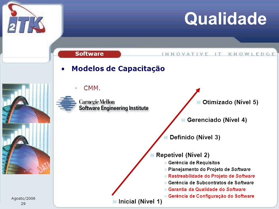 Agosto/2006 29 Qualidade Modelos de Capacitação CMM. Software z Inicial (Nível 1) z Repetível (Nível 2) v Gerência de Requisitos v Planejamento do Pro