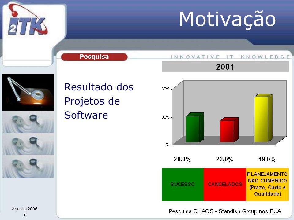 Agosto/2006 44 Implantação Metodologia Motivar os usuários para os ganhos do sistema Realizar treinamento Apoiar a implantação Voltar