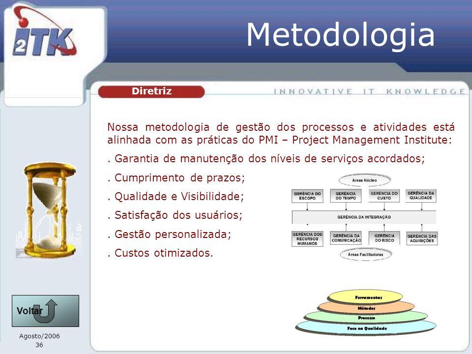 Agosto/2006 36 Nossa metodologia de gestão dos processos e atividades está alinhada com as práticas do PMI – Project Management Institute:. Garantia d