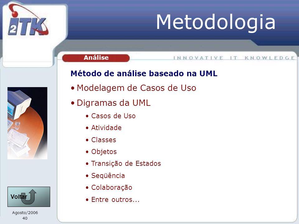 Agosto/2006 40 Análise Metodologia Método de análise baseado na UML Modelagem de Casos de Uso Digramas da UML Casos de Uso Atividade Classes Objetos T