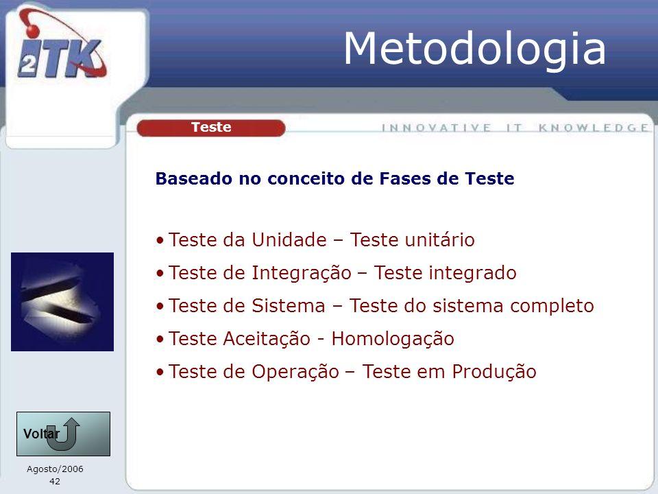 Agosto/2006 42 Teste Metodologia Baseado no conceito de Fases de Teste Teste da Unidade – Teste unitário Teste de Integração – Teste integrado Teste d