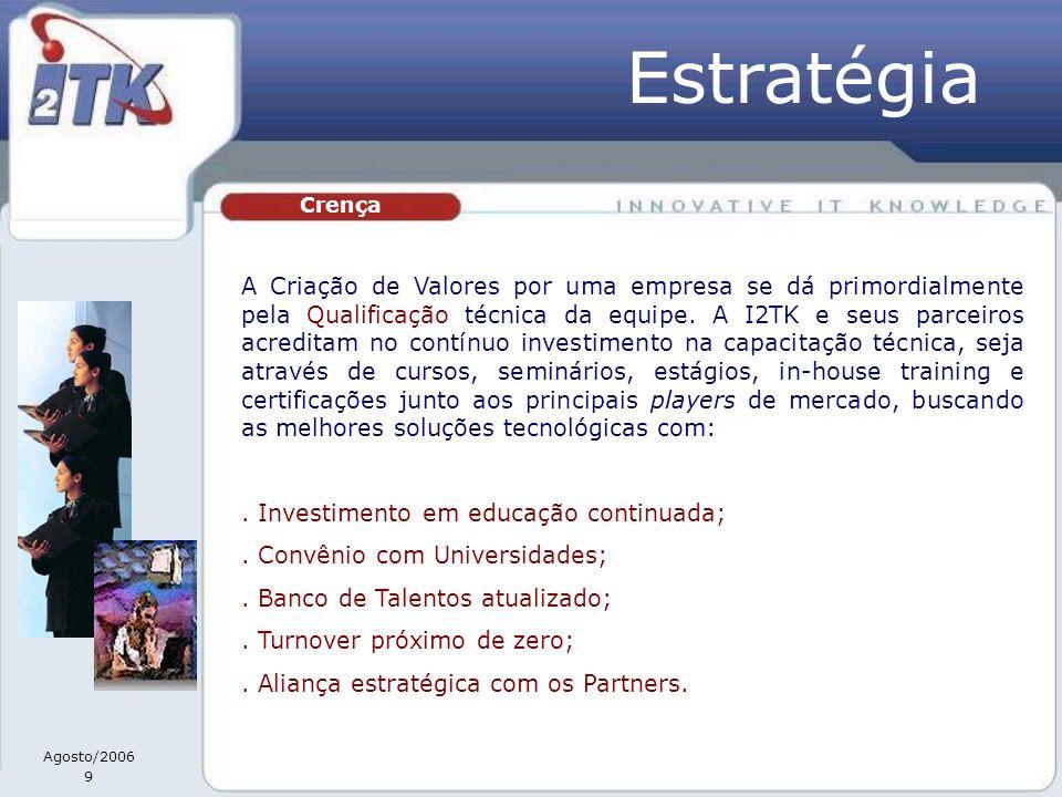 Agosto/2006 9 A Criação de Valores por uma empresa se dá primordialmente pela Qualificação técnica da equipe. A I2TK e seus parceiros acreditam no con