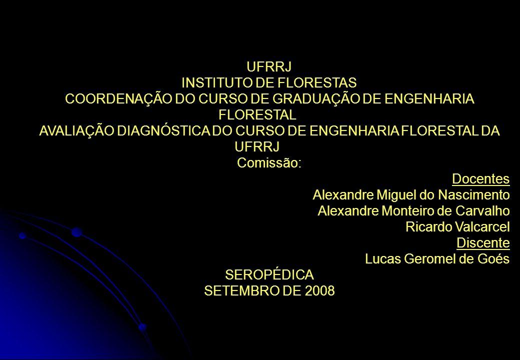 UFRRJ INSTITUTO DE FLORESTAS COORDENAÇÃO DO CURSO DE GRADUAÇÃO DE ENGENHARIA FLORESTAL AVALIAÇÃO DIAGNÓSTICA DO CURSO DE ENGENHARIA FLORESTAL DA UFRRJ Comissão: Docentes Alexandre Miguel do Nascimento Alexandre Monteiro de Carvalho Ricardo Valcarcel Discente Lucas Geromel de Goés SEROPÉDICA SETEMBRO DE 2008