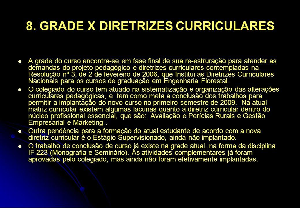 8. GRADE X DIRETRIZES CURRICULARES A grade do curso encontra-se em fase final de sua re-estruração para atender as demandas do projeto pedagógico e di