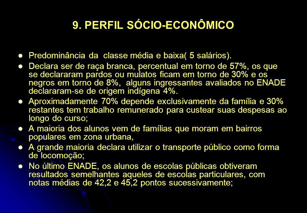 9. PERFIL SÓCIO-ECONÔMICO Predominância da classe média e baixa( 5 salários). Declara ser de raça branca, percentual em torno de 57%, os que se declar