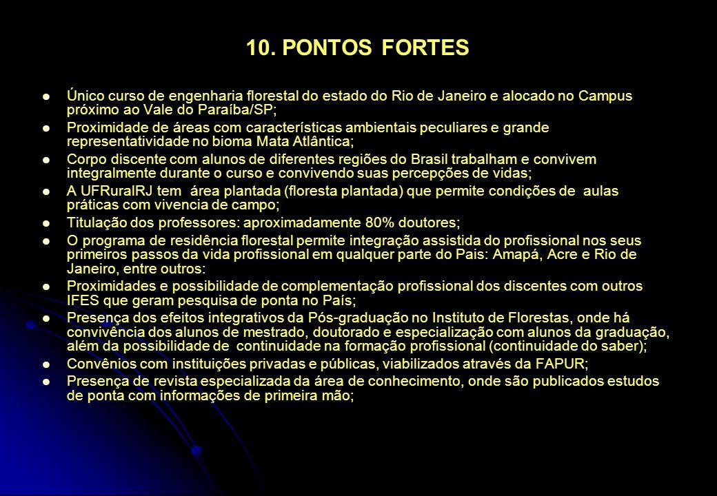 10. PONTOS FORTES Único curso de engenharia florestal do estado do Rio de Janeiro e alocado no Campus próximo ao Vale do Paraíba/SP; Proximidade de ár