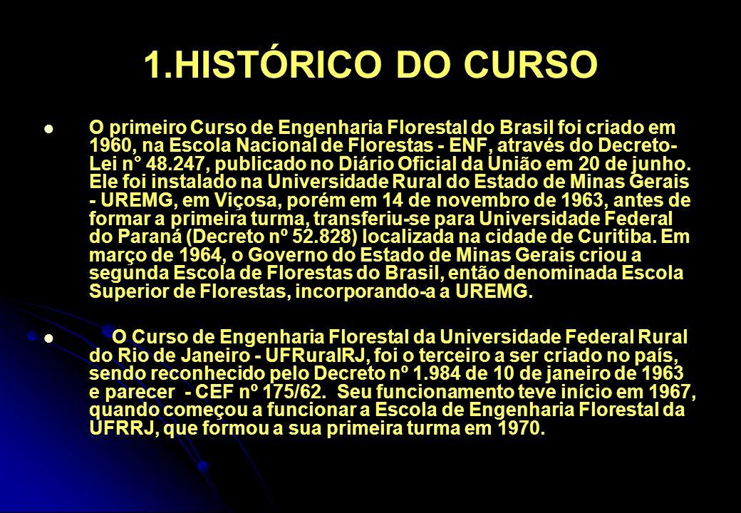 1.HISTÓRICO DO CURSO O primeiro Curso de Engenharia Florestal do Brasil foi criado em 1960, na Escola Nacional de Florestas - ENF, através do Decreto-