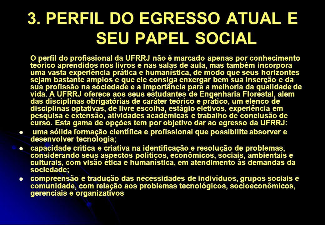 3. PERFIL DO EGRESSO ATUAL E SEU PAPEL SOCIAL O perfil do profissional da UFRRJ não é marcado apenas por conhecimento teórico aprendidos nos livros e