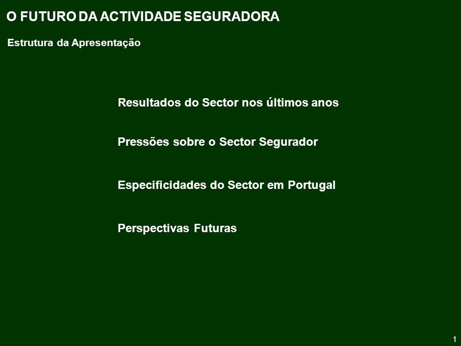 2 O FUTURO DA ACTIVIDADE SEGURADORA Estrutura da Apresentação Resultados do Sector nos últimos anos Pressões sobre o Sector Segurador Especificidades do Sector em Portugal Perspectivas Futuras