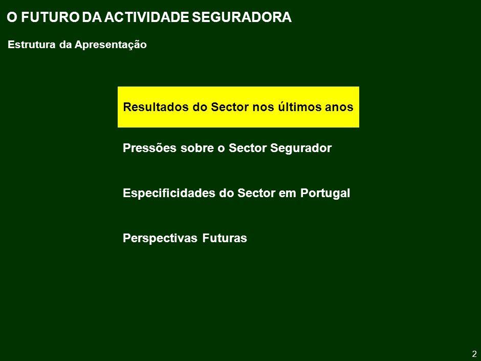 13 O FUTURO DA ACTIVIDADE SEGURADORA Estrutura da Apresentação Resultados do Sector nos últimos anos Pressões sobre o Sector Segurador Especificidades do Sector em Portugal Perspectivas Futuras