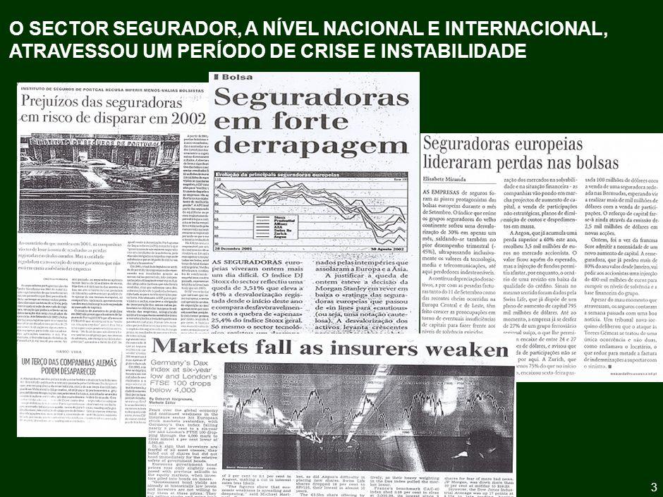 14 SECTOR SEGURADOR MERCADO CONCORRÊNCIA TECNOLOGIAREGULADOR M.