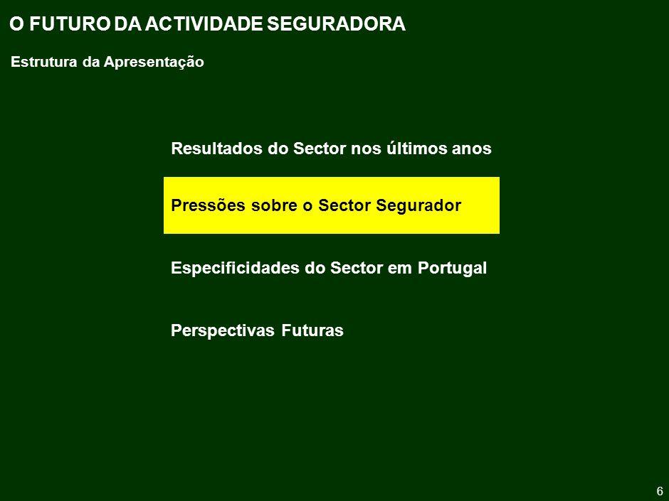 7 O SECTOR SEGURADOR CONTINUA A SOFRER FORTES PRESSÕES DE DIFERENTES FRENTES SECTOR SEGURADOR MERCADO CONCORRÊNCIA TECNOLOGIAREGULADOR M.