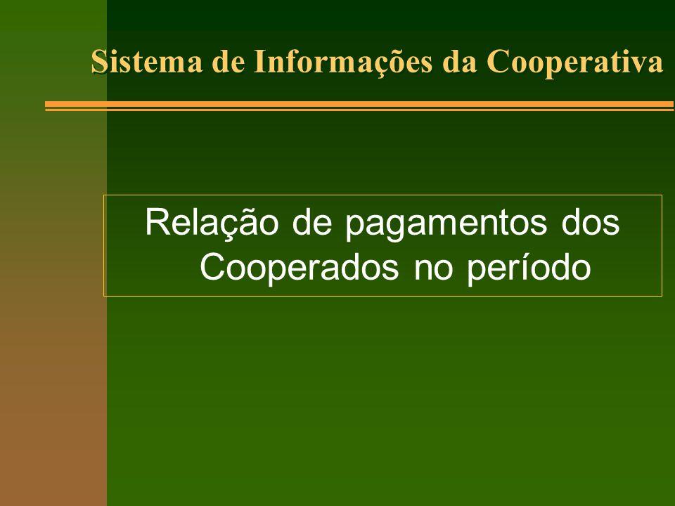 Sistema de Informações da Cooperativa Relação de pagamentos dos Cooperados no período