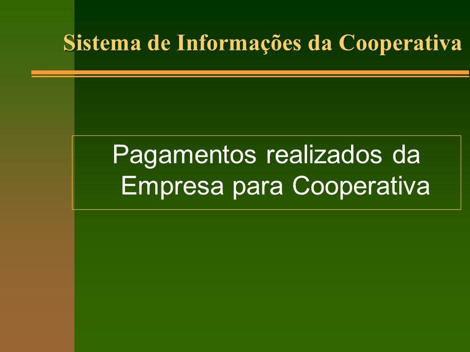 Sistema de Informações da Cooperativa Pagamentos realizados da Empresa para Cooperativa
