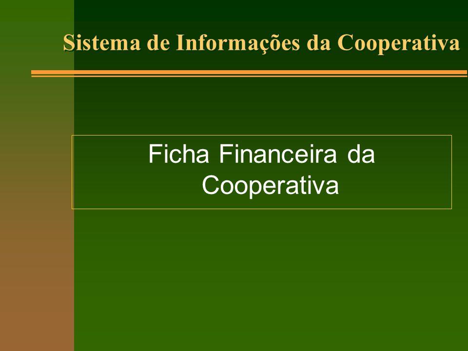 Sistema de Informações da Cooperativa Ficha Financeira da Cooperativa