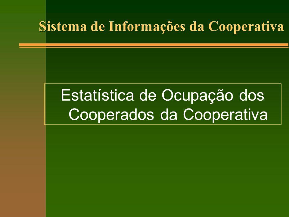 Sistema de Informações da Cooperativa Estatística de Ocupação dos Cooperados da Cooperativa
