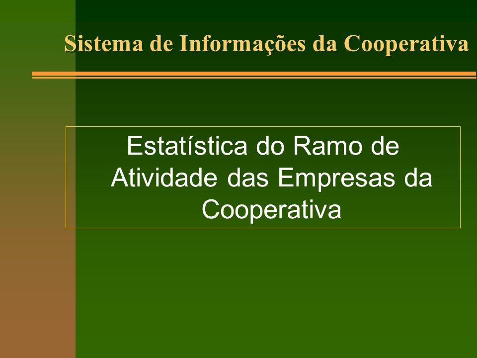 Sistema de Informações da Cooperativa Estatística do Ramo de Atividade das Empresas da Cooperativa
