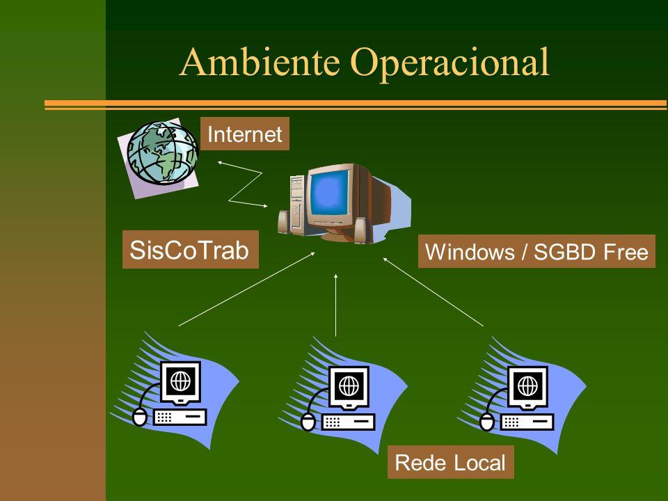 Sistema de Informações da Cooperativa Cooperados que trabalham na Empresa agrupados por Serviço Contratado