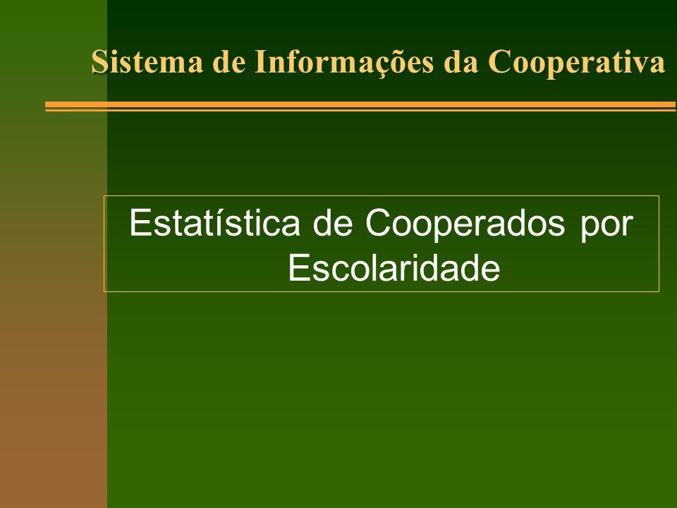 Sistema de Informações da Cooperativa Estatística de Cooperados por Escolaridade