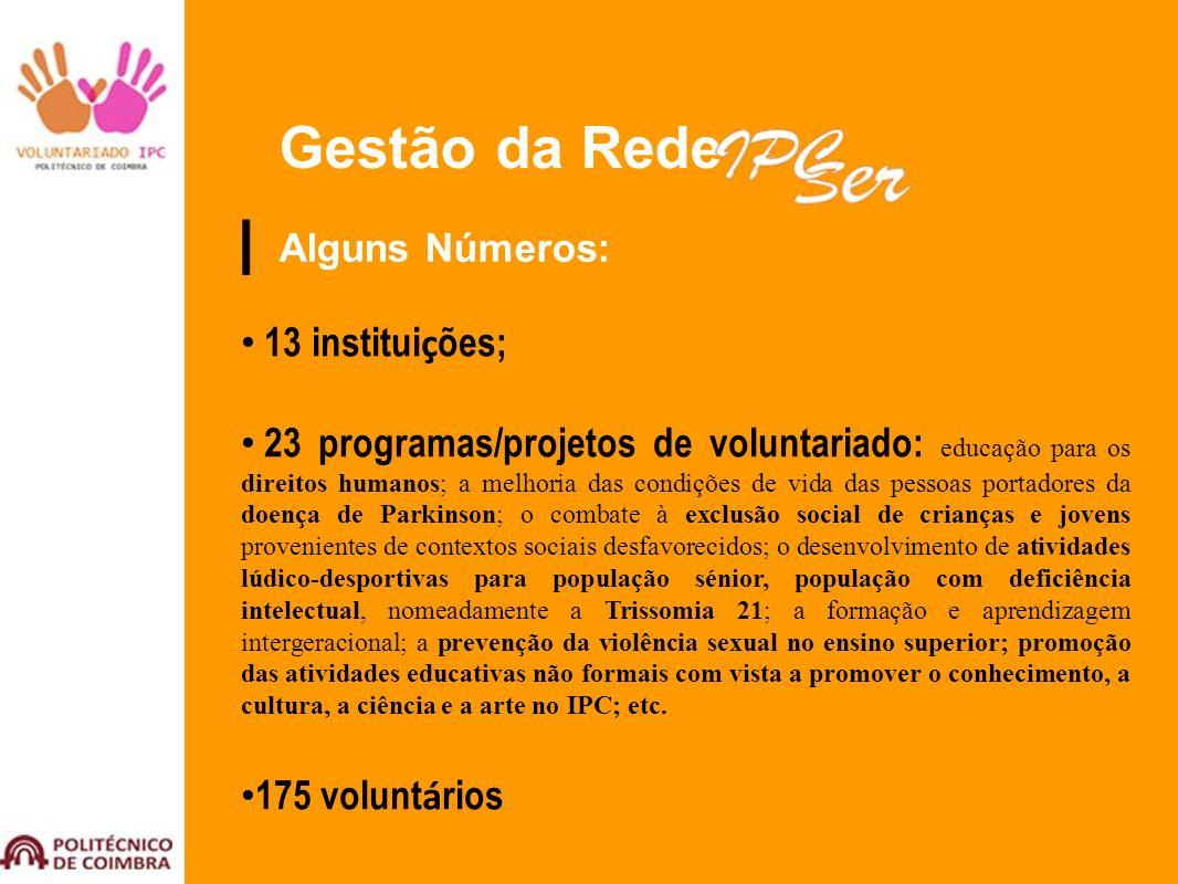 Gestão da Rede Alguns Números: 13 institui ç ões; 23 programas/projetos de voluntariado: educação para os direitos humanos; a melhoria das condições d