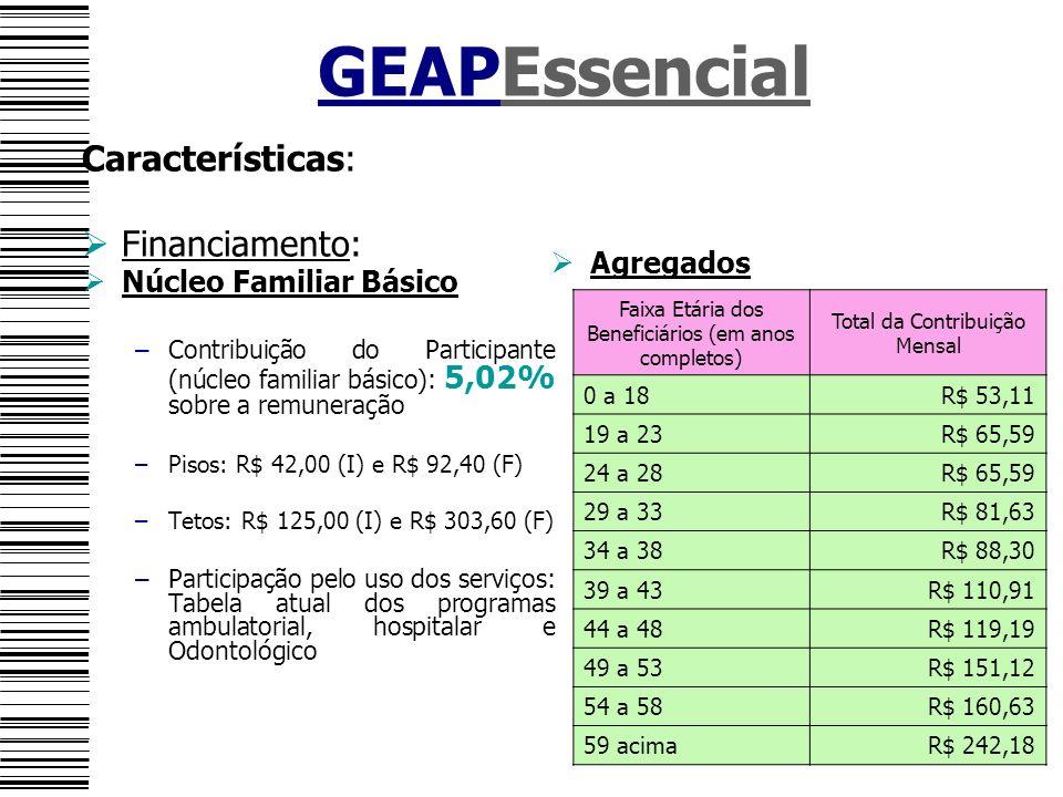 GEAPEssencial Características: Financiamento: Núcleo Familiar Básico –Contribuição do Participante (núcleo familiar básico): 5,02% sobre a remuneração