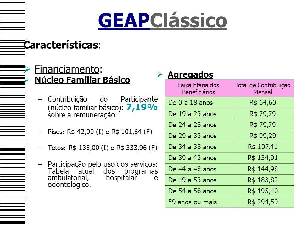 GEAPClássico Características: Financiamento: Núcleo Familiar Básico –Contribuição do Participante (núcleo familiar básico): 7,19% sobre a remuneração