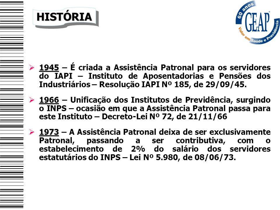 1977 1977 – Criação do SINPAS – Sistema Nacional de Previdência e Assistência Social – A Assistência Patronal é estendida a todos os servidores das demais entidades do Sistema – Lei nº 6.439, de 01/09/77.