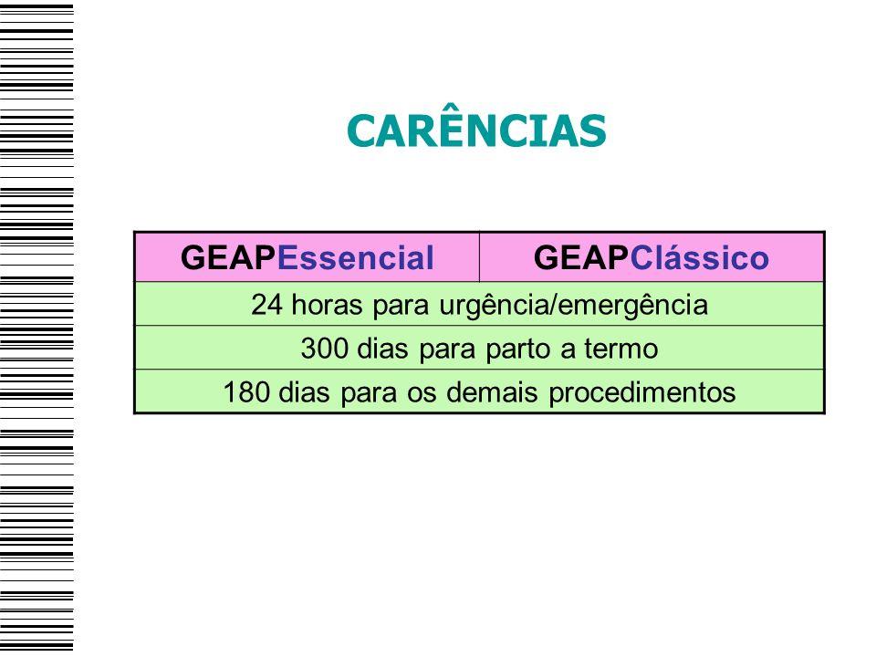 CARÊNCIAS GEAPEssencialGEAPClássico 24 horas para urgência/emergência 300 dias para parto a termo 180 dias para os demais procedimentos