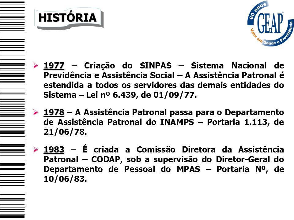 1989 1989 – É instituído o GEAP – Grupo Executivo de Assistência Patronal, em 15 de março de 1989.