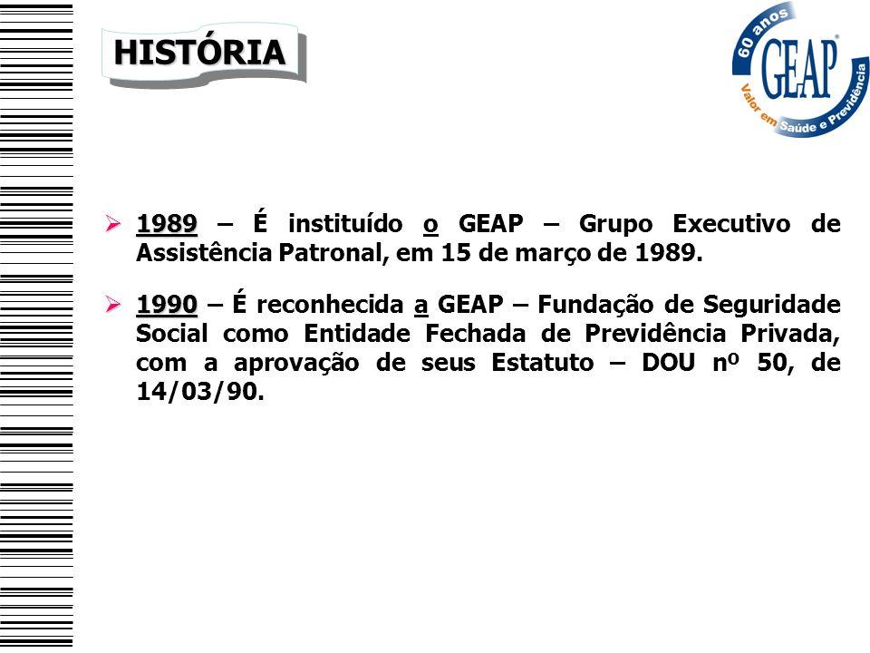 1989 1989 – É instituído o GEAP – Grupo Executivo de Assistência Patronal, em 15 de março de 1989. 1990 1990 – É reconhecida a GEAP – Fundação de Segu