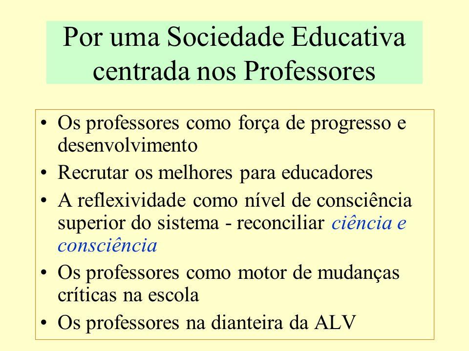 OS SABERES DOS PROFESSORES S. sobre área disciplinar S. sobre desenvolvimento humano S. sobre modos de aprender S. sobre recursos curriculares S. sobr