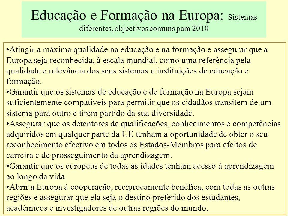ExtrapolaçãoReescolarizaçãoDesescolarização Cenário 1: Sistemas escolares fortemente burocráticos Cenário 3: Escolas como centros sociais básicos Cená