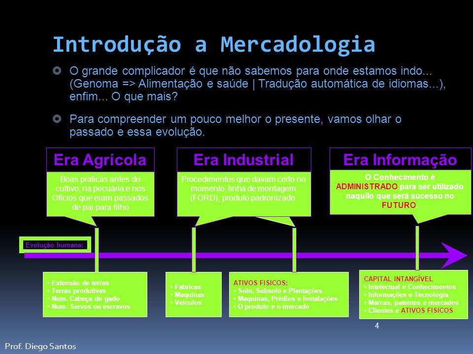Metodologia Pesquisa qualitativa (Motivacional) Pesquisa quantitativa Prof. Diego Santos