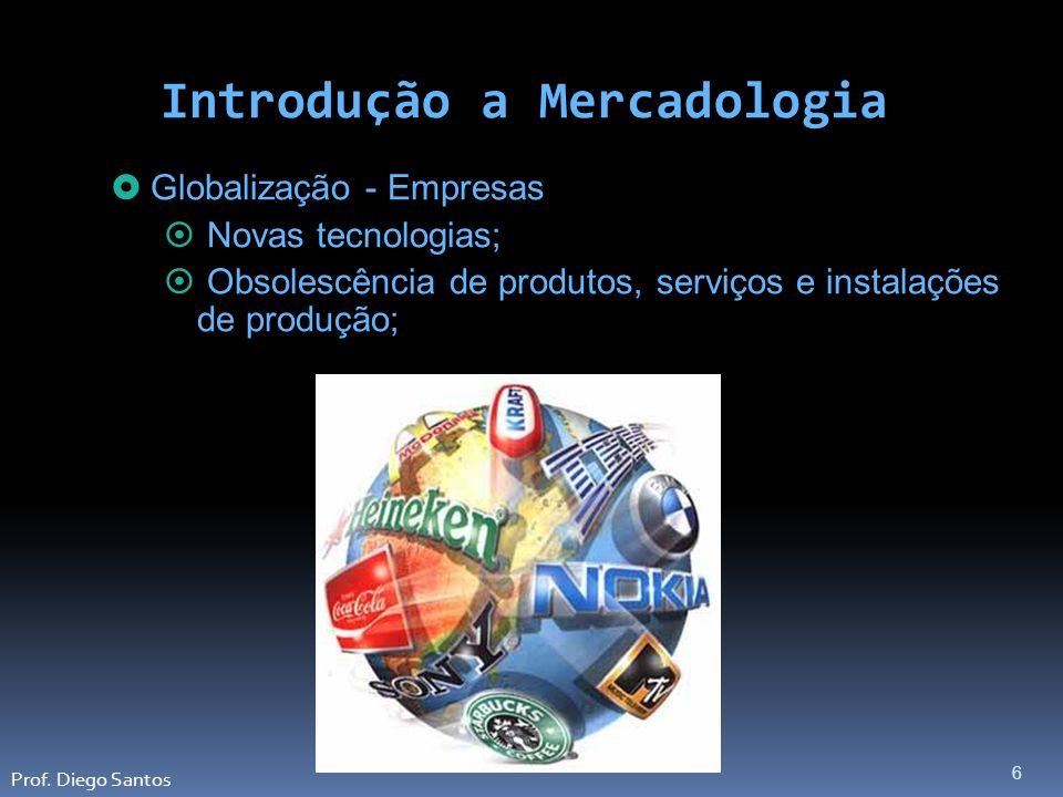 Fontes de Dados Secundários Externos Governo Jornais Associações Comerciais Empresas de Pesquisa e Auditoria Bibliotecas Internet Intermediários/ Terceiros Prof.
