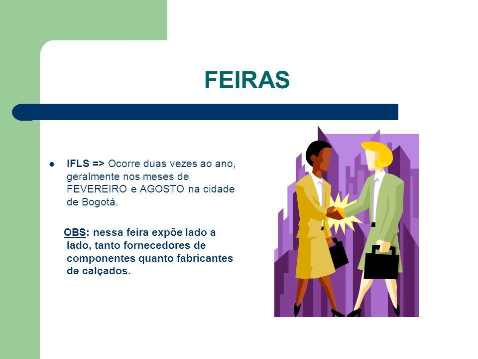BRASIL – Exportações de Calçados para Colômbia