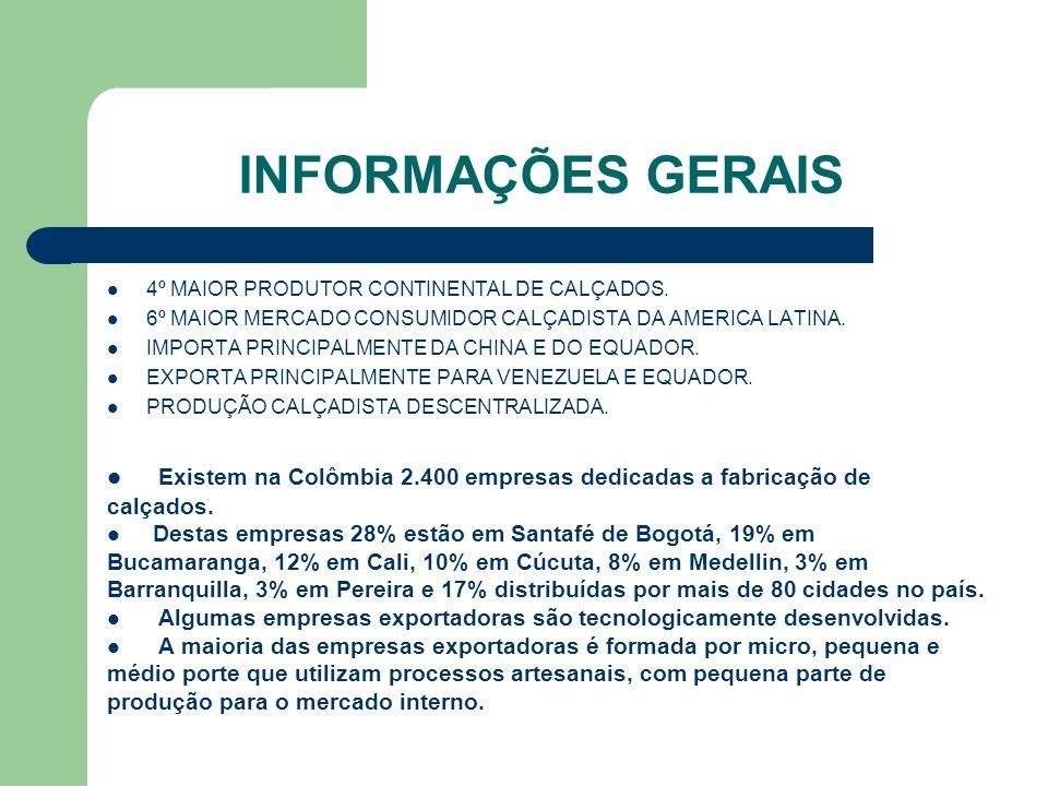 INFORMAÇÕES GERAIS 4º MAIOR PRODUTOR CONTINENTAL DE CALÇADOS.