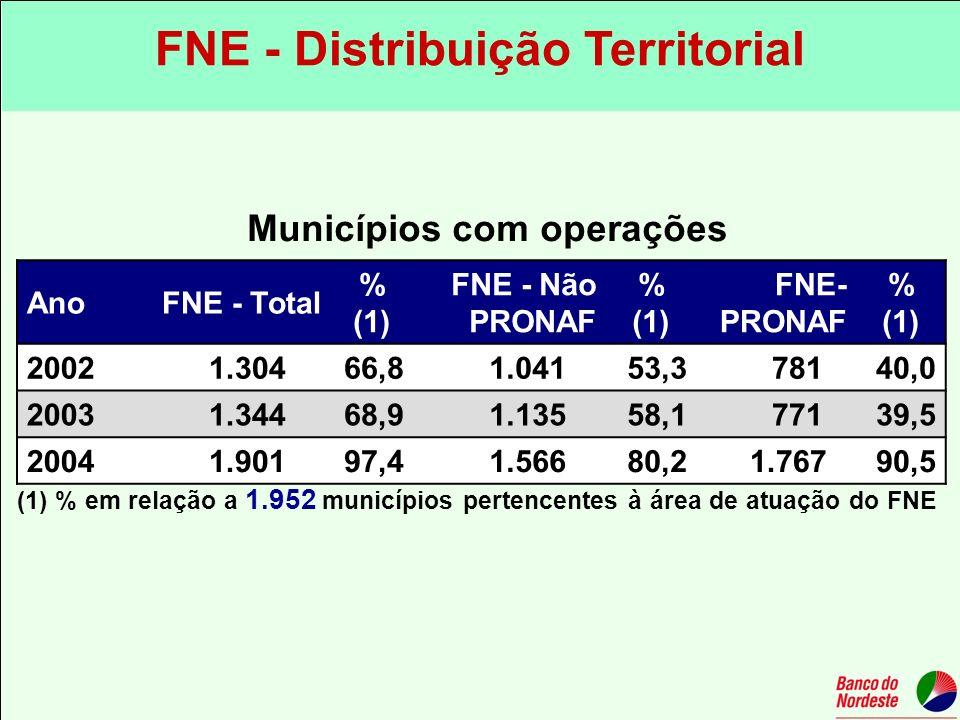AnoFNE - Total % (1) FNE - Não PRONAF % (1) FNE- PRONAF % (1) 20021.30466,81.04153,378140,0 20031.34468,91.13558,177139,5 20041.90197,41.56680,21.7679