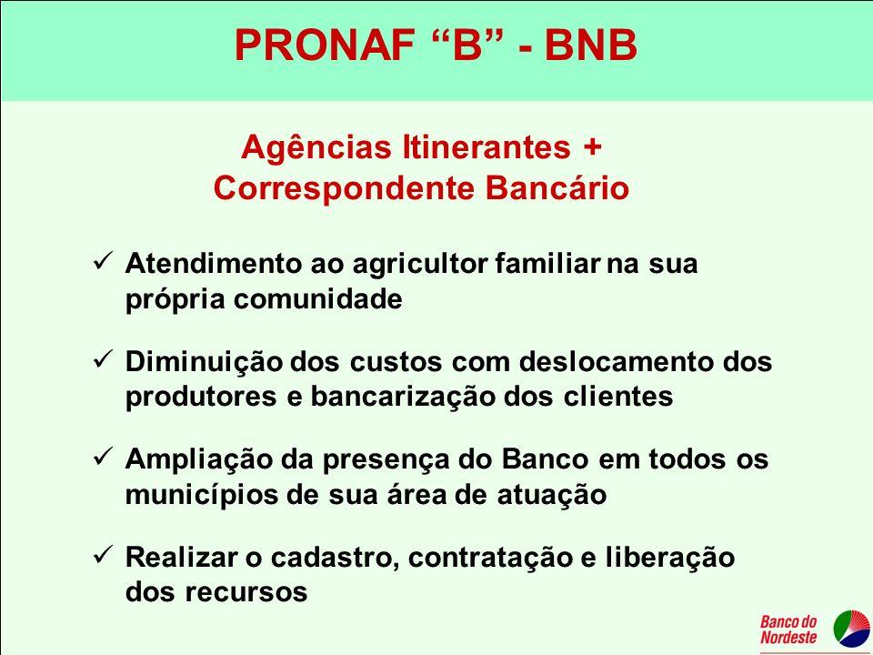 Atendimento ao agricultor familiar na sua própria comunidade Diminuição dos custos com deslocamento dos produtores e bancarização dos clientes Ampliaç