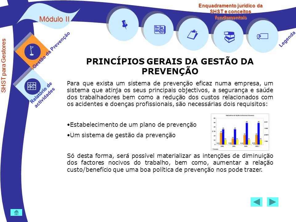 Módulo II SHST para Gestores Gestão da Prevenção Relatório de actividades Legenda Enquadramento jurídico da SHST e conceitos fundamentais PRINCÍPIOS G